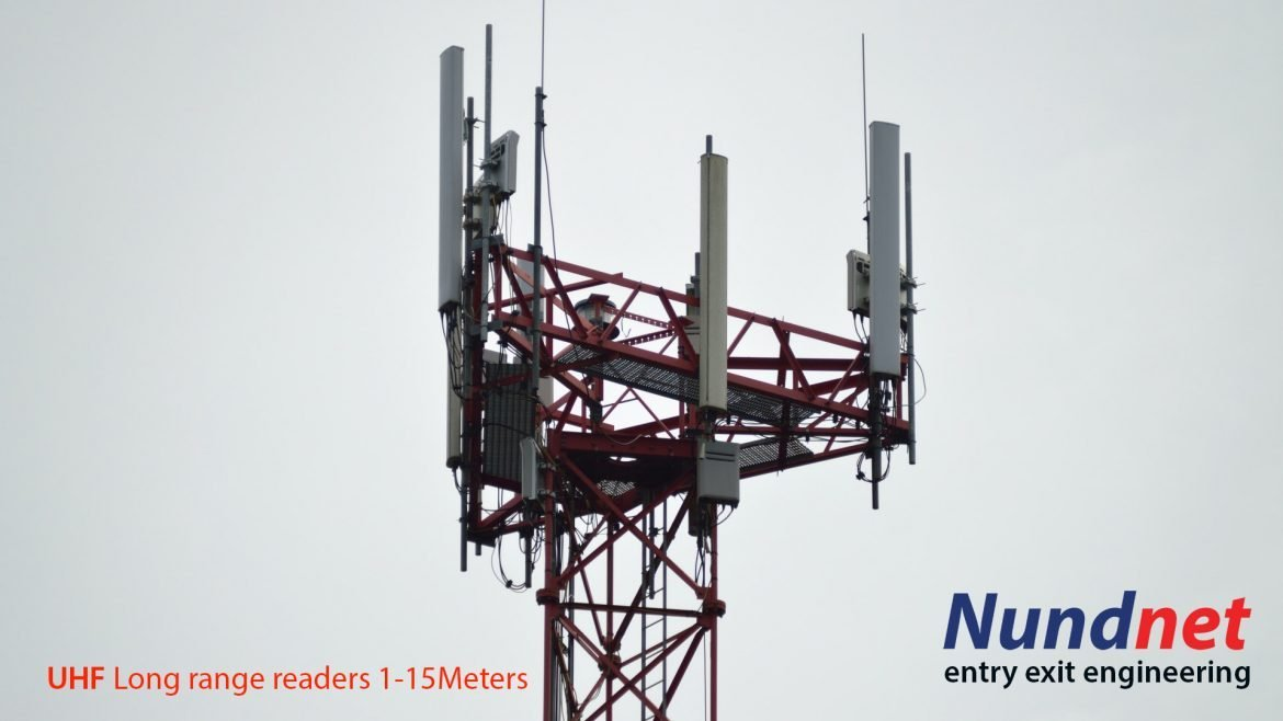 UHF Long range Nundnet reader